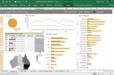 How to build intereactive excel dashboards